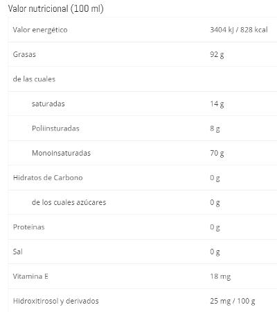 valor nutricional aceite